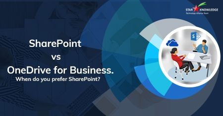 SharePoint vs OneDrive for Business